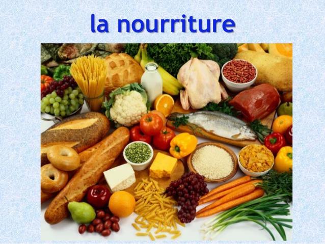 Wyrażenia związane z jedzeniem - nagłówek - Francuski przy kawie
