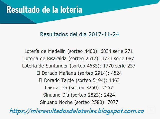 Como jugo la lotería anoche | Resultados diarios de la lotería y el chance | resultados del dia 24-11-2017