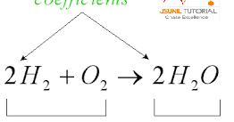 Structure of Matter class07 | CBSE ADDA