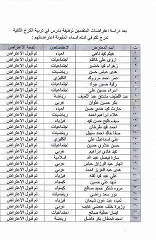 اسماء المقبولة اعتراضاتهم عن نتائج التعيينات...تربية بغداد الكرخ الثانية