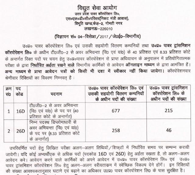 UPPCL JE Recruitment Notification Junior Engineer Vacancy