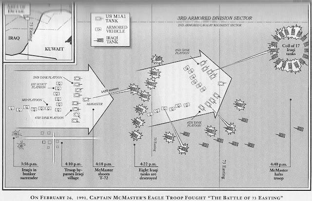 Η μάχη της Ίλης Eagle στις 26 Φεβρουαρίου 1991