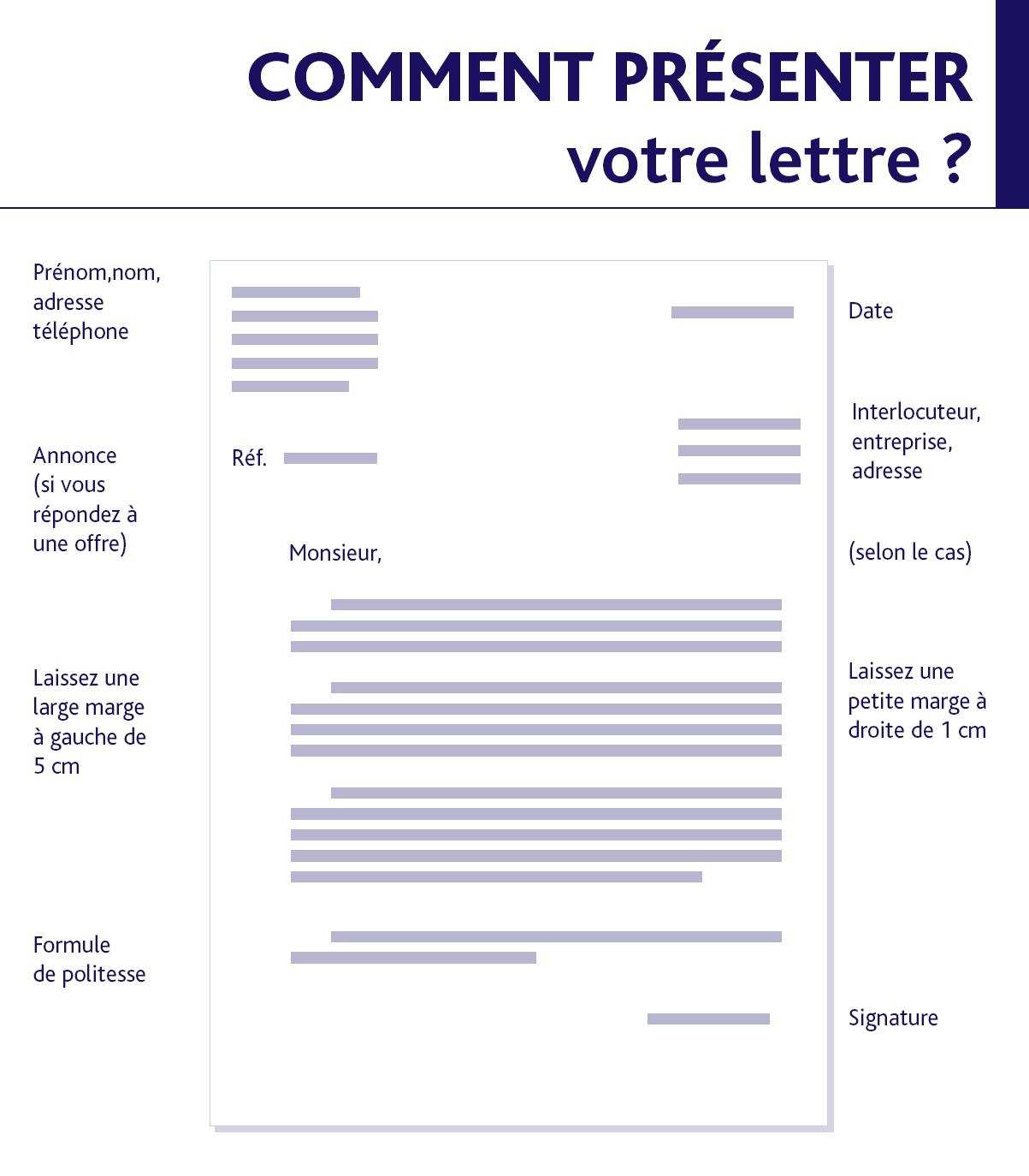 Prestement Prespiote Lettre De Motivation: Guide Pour Agir Lettre De Motivation Pole Emploi