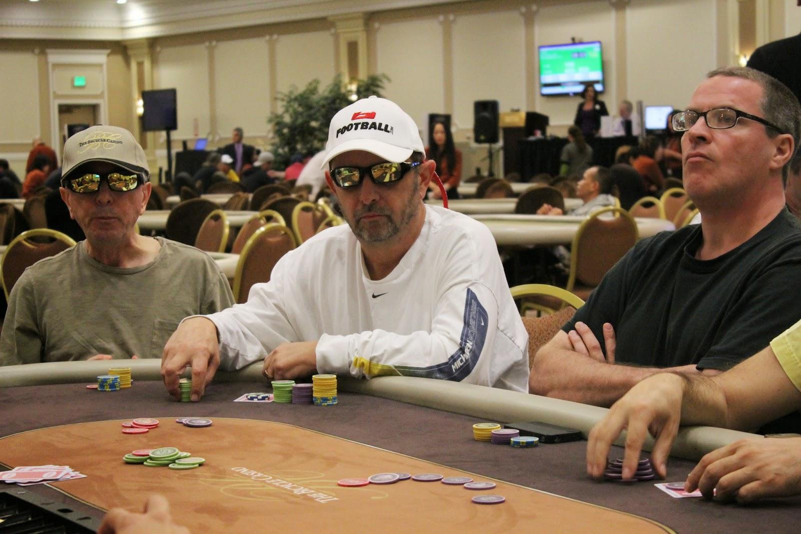 Основная информация о казино