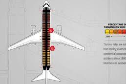 Ternyata Tempat Duduk Inilah Yang Paling Aman di Pesawat