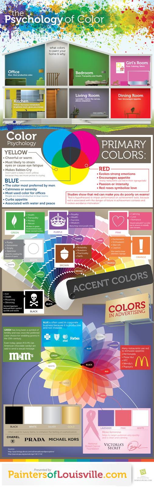 Arti warna-warna dalam desain, psikolgi warna dalam desain