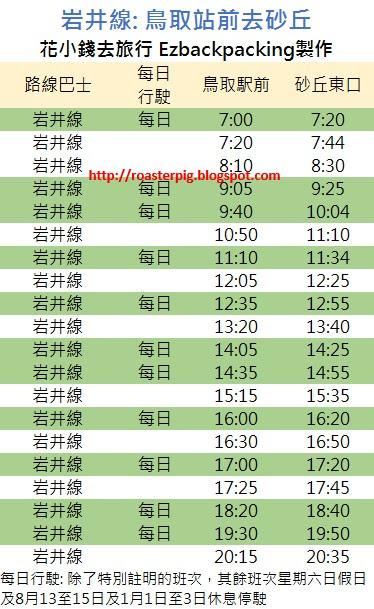 岩井線: JR鳥取站去鳥取砂丘方向時間表