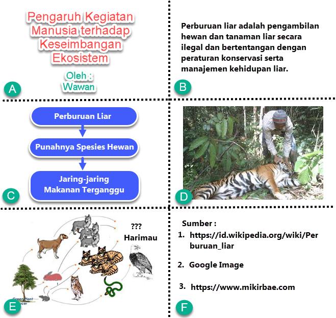 Booklet Keseimbangan Ekosistem
