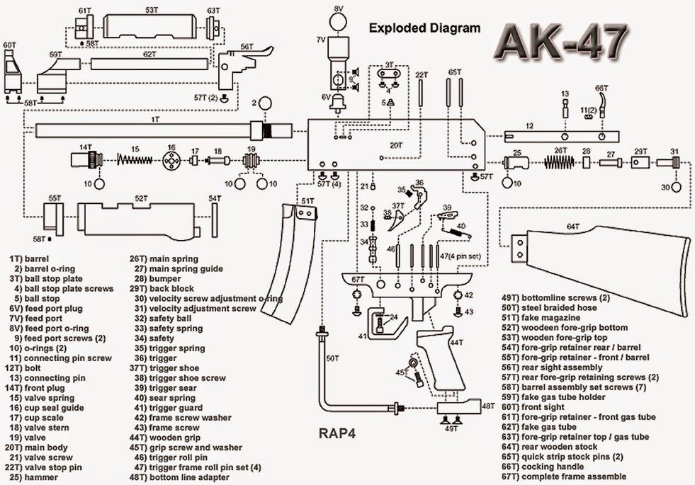 Ak 47 Cutaway Diagram, Ak, Free Engine Image For User