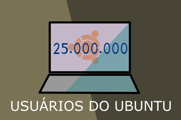 usuarios-ubuntu