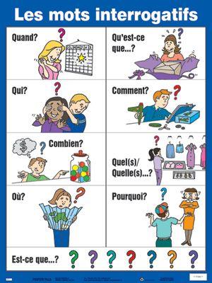 Zdania i pytania - słówka pytające 2 - Francuski przy kawie