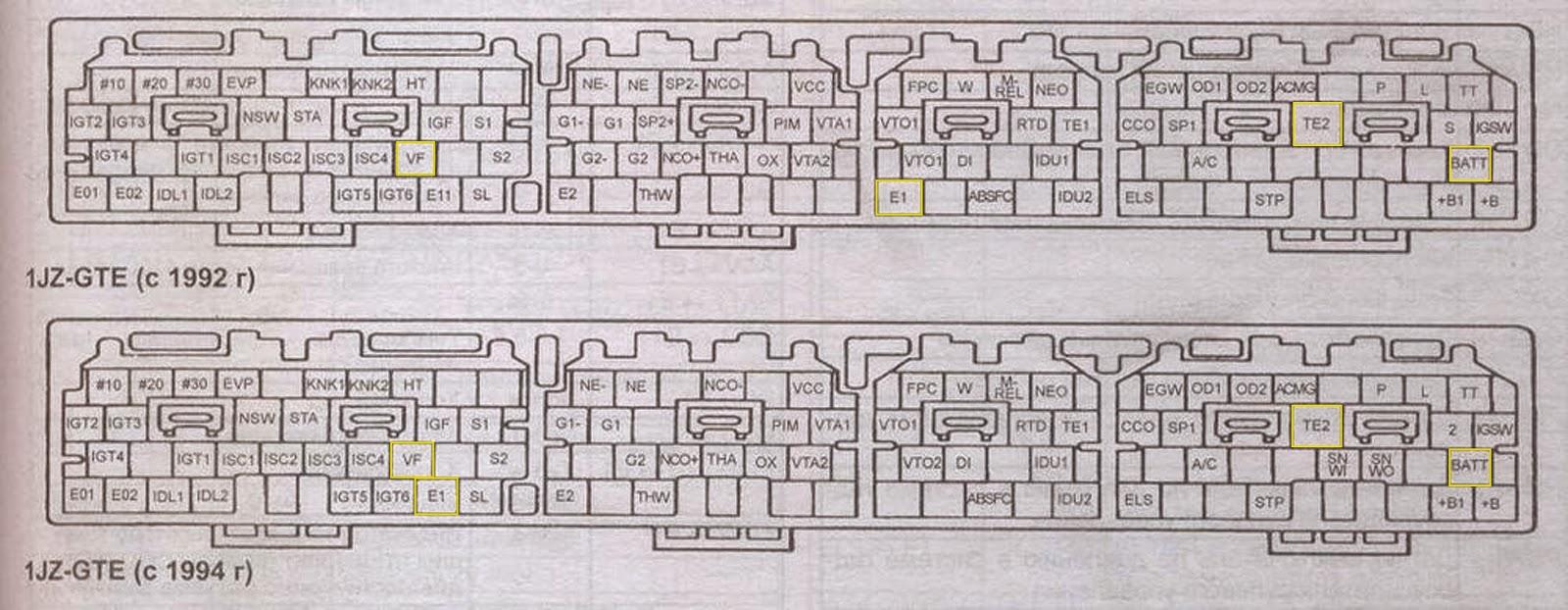 2jz Gte Vvt I Ecu Pinout Wiring Diagram | Wiring Library