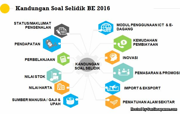 Borang Soal Selidik Banci Ekonomi 2016