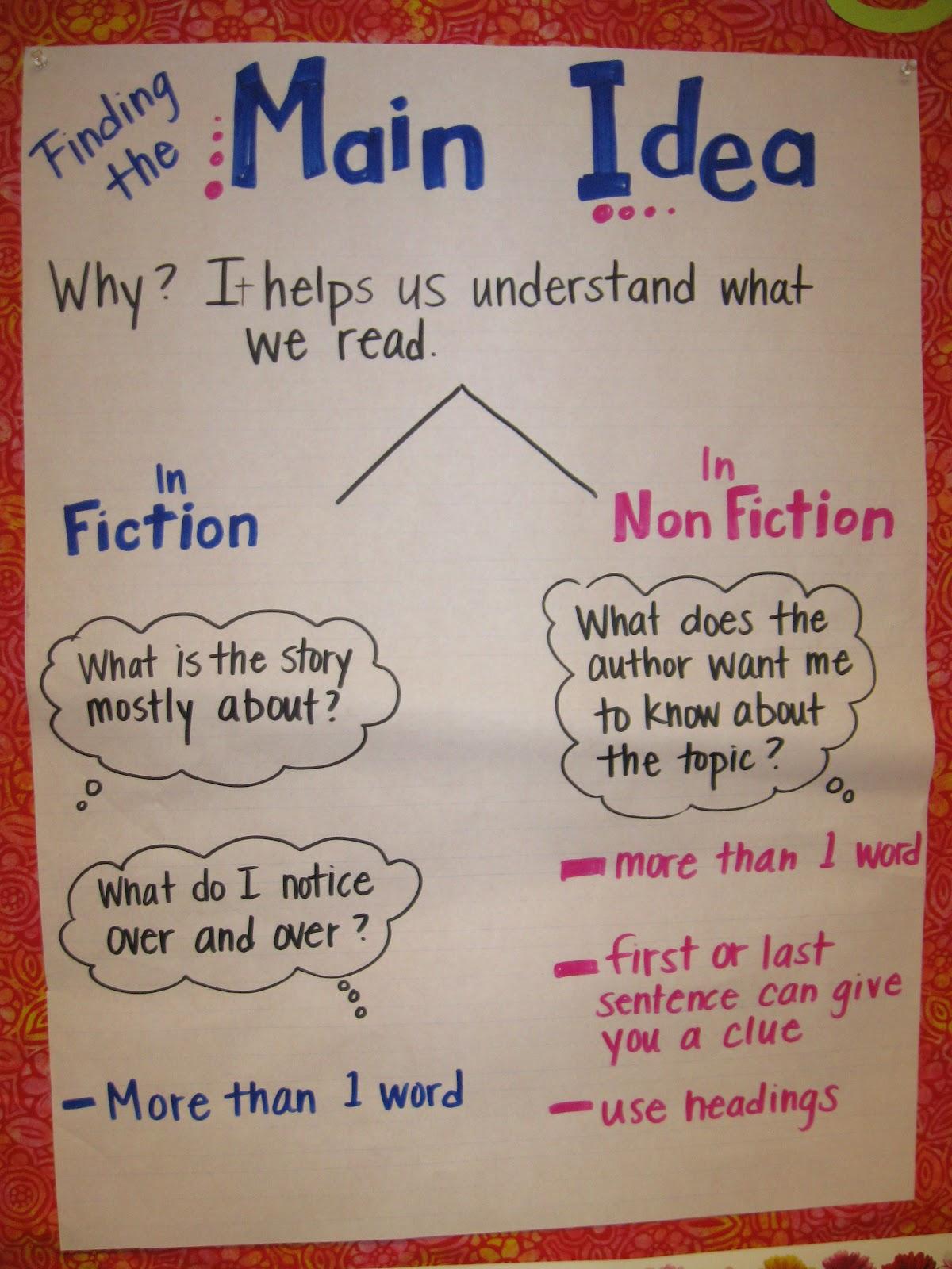 Mrs Braun S 2nd Grade Class September