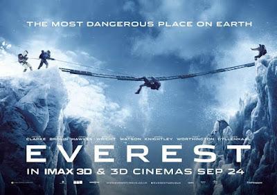 film pendakian gunung terbaik everest