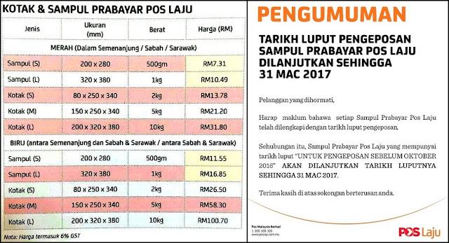 kadar harga baru bagi Envelope atau Sampul Prabayar Pos Laju