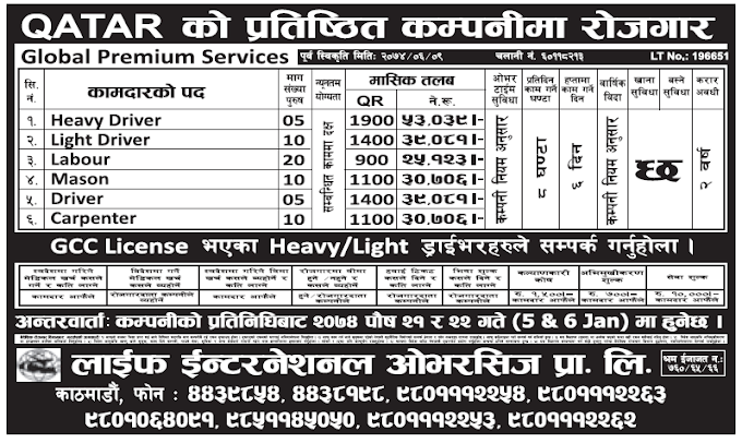 Jobs in Qatar for Nepali, Salary Rs 53,039