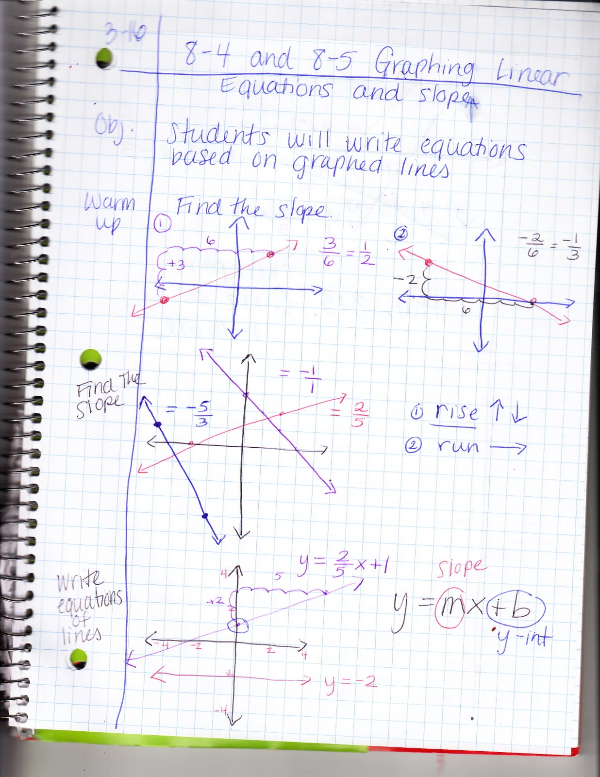 Ms Jean S Algebra Readiness Blog 8 4 And 8 5 Slope And