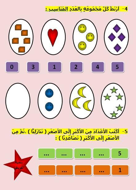 15317831 392346901096735 6595969491802300688 n - تمارين على الأعداد من 1 إلى 5