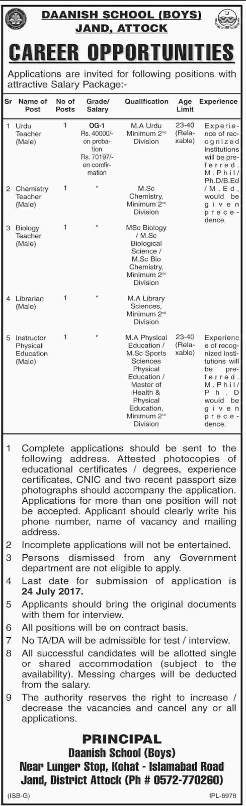 Teachers Jobs in Daanish School Jand Attock