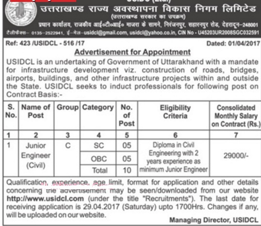 Usidcl Recruitment 2017 Apply For 20 Junior Engineer