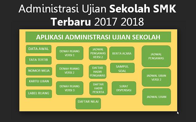 Administrasi Ujian Sekolah SMK