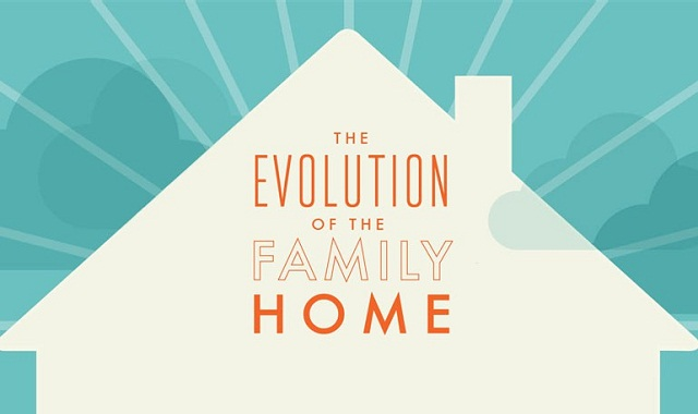 The Evolution of the Family Home