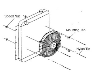 Mounting Electic Radiator Fan