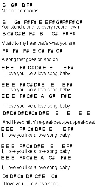 Famous Guitar Chords For Love Songs Festooning - Basic Guitar Chords ...