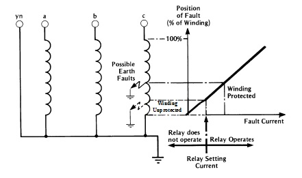 Trane Thermostat Transformer in addition Immersion Heater Thermostat Wiring Diagram as well 12 Volt Circuit Breakers Wiring Diagram besides Schematic Symbol For Heater further Delta Power Supply Schematics. on heat pump transformer wiring diagram