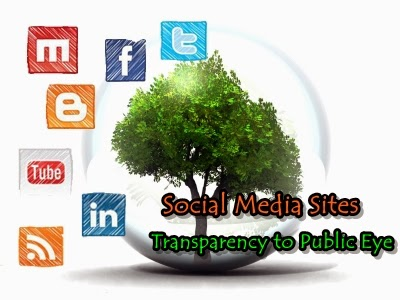 Social Media Sites. Transparency for Public Eye