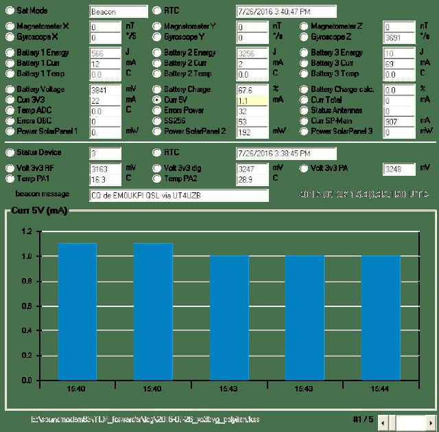 PolyITAN 9600bps Telemetry