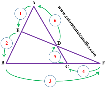 Teorema-Dalil Menelaos