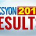Senatorial Race 2019 Result, Partial, Unofficial