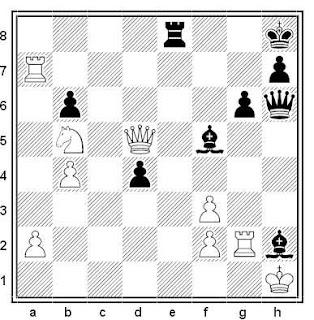 Posición de la partida de ajedrez Mileika - Rosenfeld (Correspondencia, 1966)