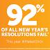 Motivation Audio - New Year Resolution (Audio Download) | #BelieversCompanion