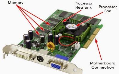 Apa Yang Dimaksud Dengan VGA KOMPUTER Dan Apa Saja Fungsi Utamanya
