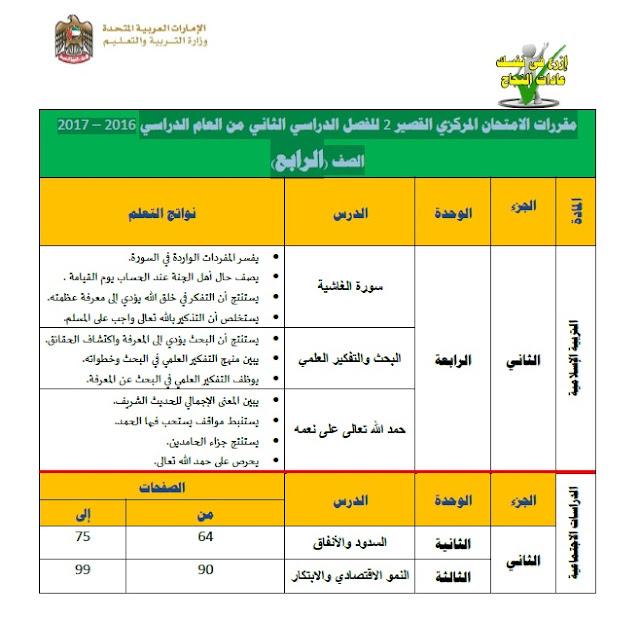 مقررات الامتحان المركزي القصير 2 للفصل الدراسي الثاني للصف السادس 2016-2017
