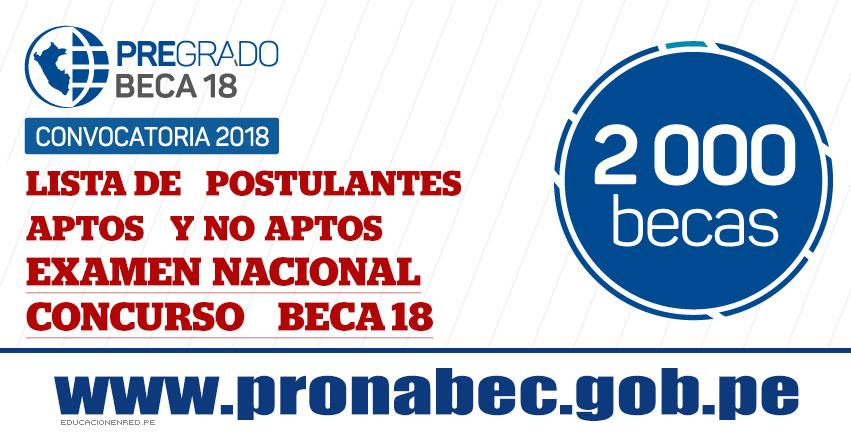 PRONABEC: Lista de Postulantes APTOS y NO APTOS para el Examen Nacional del Concurso Beca 18 - www.pronabec.gob.pe