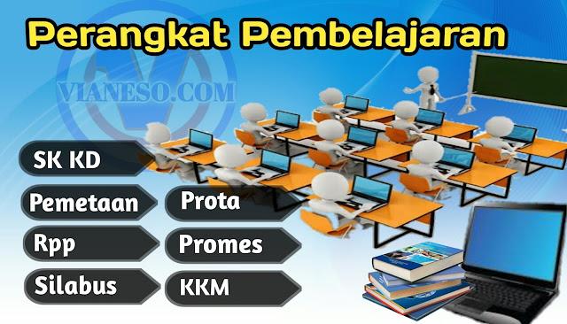 Perangkat Pembelajaran Pendidikan