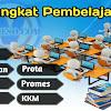 Perangkat Pembelajaran Tematik 1 SD/MI Kelas 1