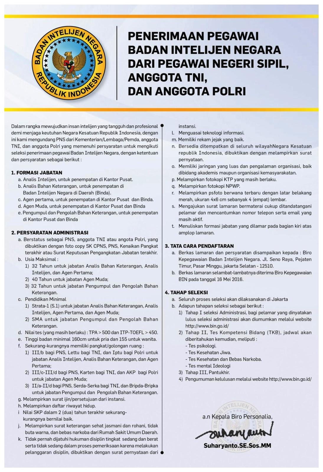 Penerimaan Pegawai Badan Inteligen Negara Tahun 2016