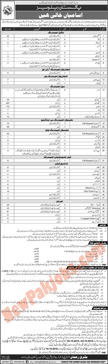 125 Fresh Jobs in Pakistan Railways Lahore Division November 2018