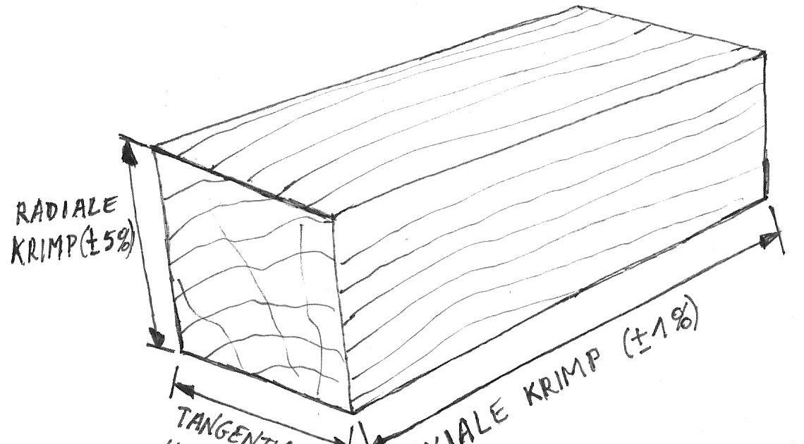 Spiksplinternieuw Handelsmaten en afmetingen van houten gordingen en planken DV-87