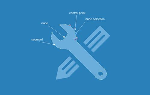 Tutorial coreldraw mengenal Curva pada sebuah objek