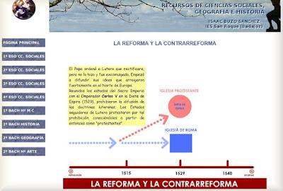 http://contenidos.educarex.es/sama/2010/csociales_geografia_historia/segundoeso/tema10/reforma.html