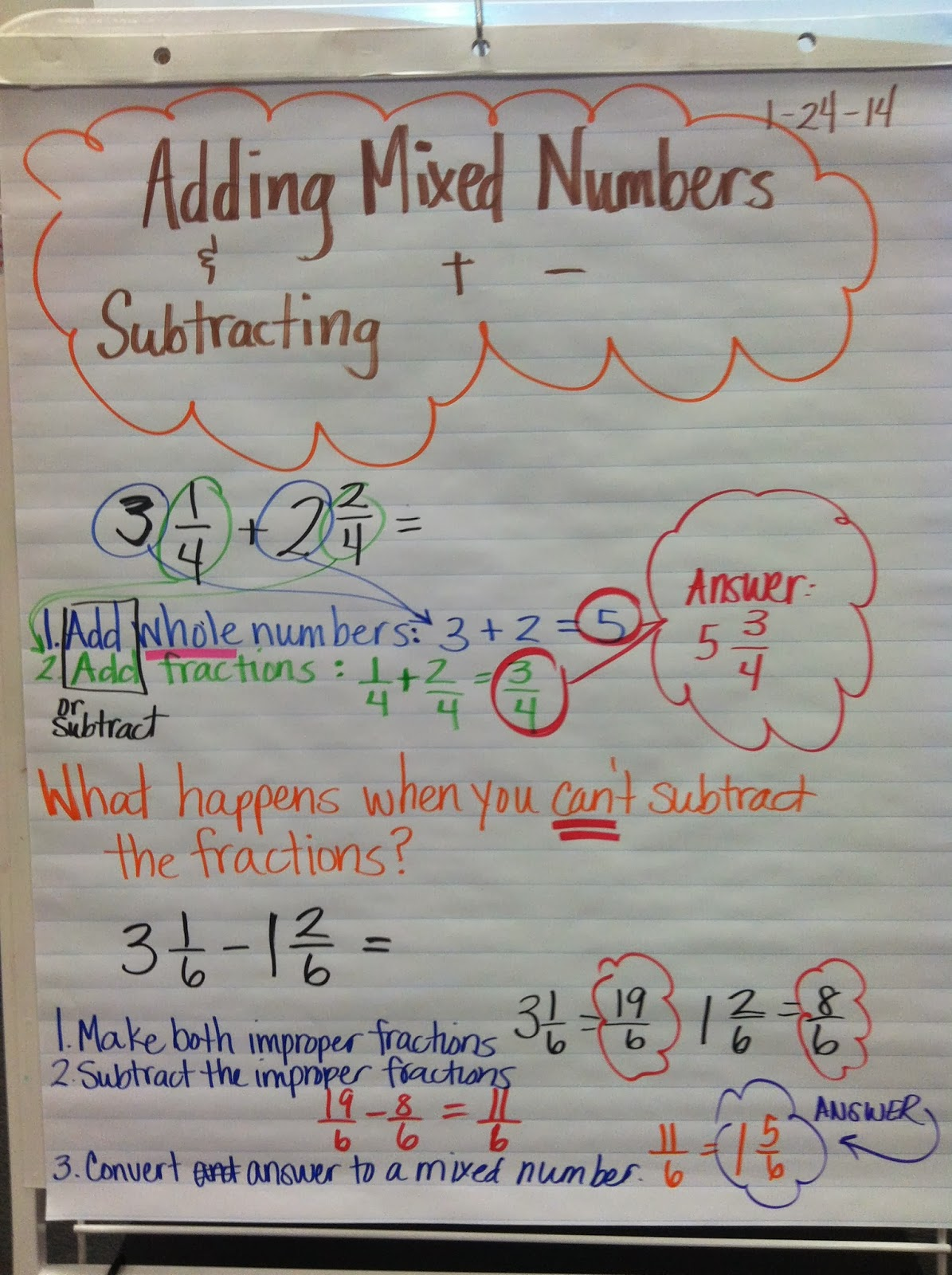 Mrs Kortlever Room 9 Adding And Subtracting Mixed Numbers