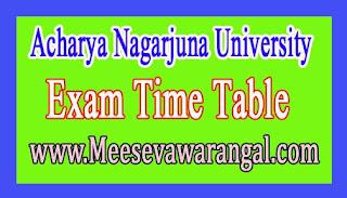 Acharya Nagarjuna University MBA /MBA (HA)/MBA (TTM)/MCA 1st Sem Regular Dec 2016 Exam Time Table