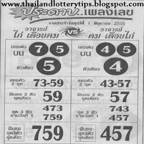 Thai lottery mastar