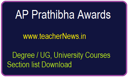 AP Prathibha Awards 2018 Degree  UG, University Courses Section list